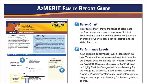 Guide to Family Report/Guia para el Informe Familiar